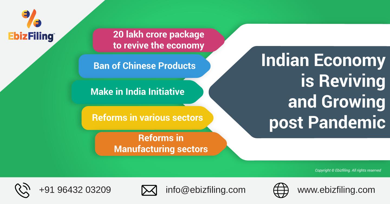 Indian Economy, COVID 19, Indian Subsidiary, Post pandemic, ebizfiling